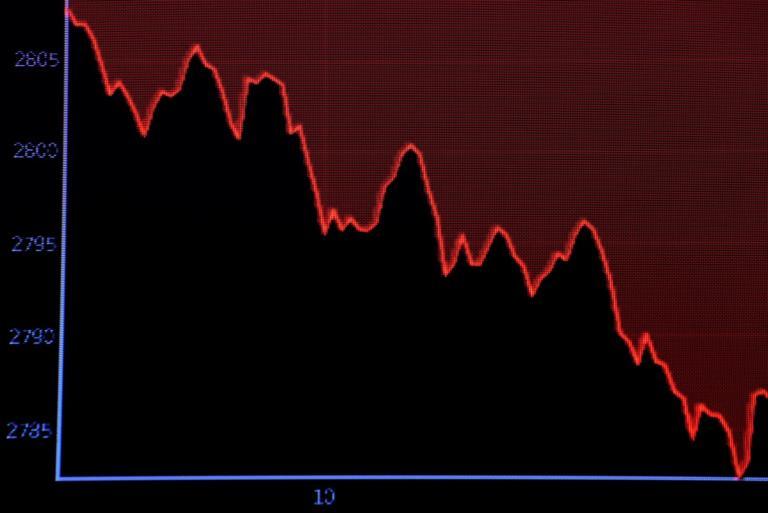 Dow Jones: Με το «καλημέρα» «καληνύχτα» λόγω Κίνας – Κασόγκι! «Βουτιά» και η Ευρώπη!