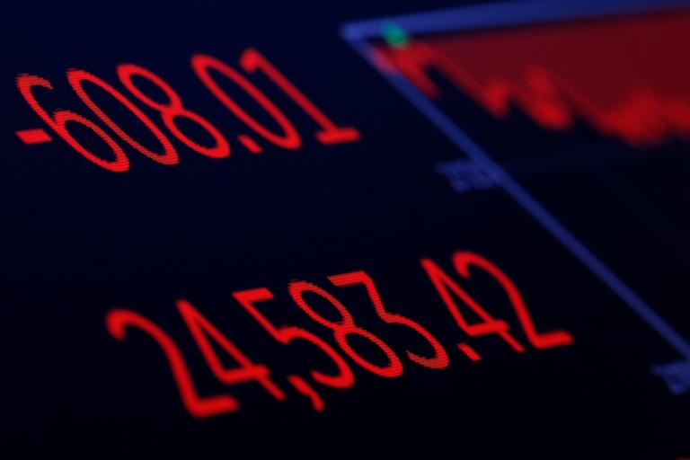 Χρηματιστήρια: Νέα μεγάλη βουτιά στην Νέα Υόρκη – Πάνω από 600 μονάδες έχασε ο Dow Jones!