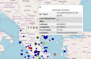 Σεισμός τώρα στη Θεσσαλονίκη – Τι καταγράφουν live οι σεισμογράφοι