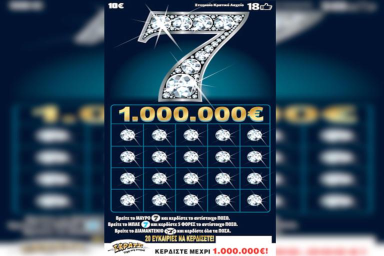 ΣΚΡΑΤΣ: Κέρδη 19,4 εκατομμύρια ευρώ τον Δεκέμβριο | Newsit.gr