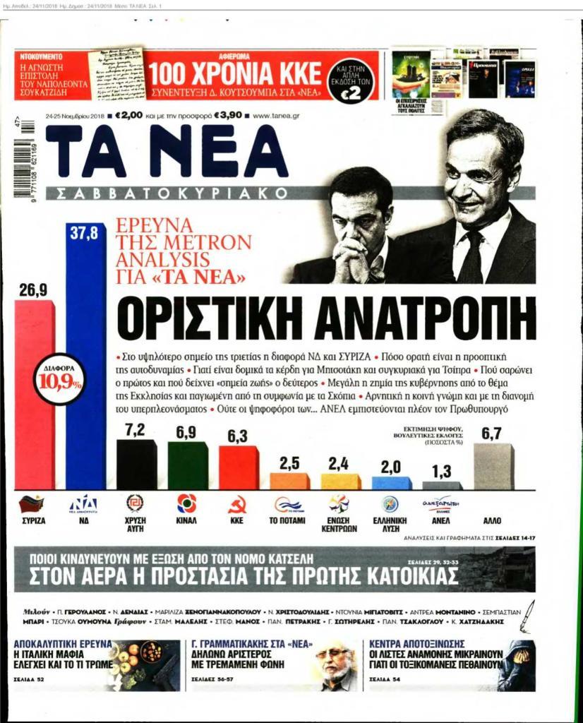 δημοσκόπηση ΣΥΡΙΖΑ