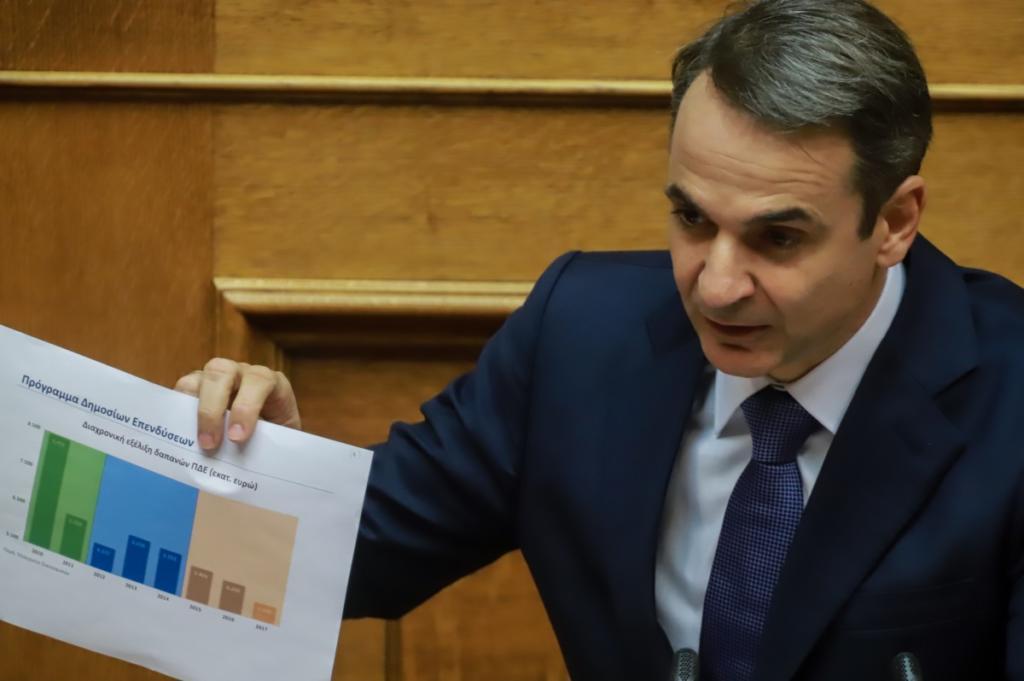 Τσίπρας Μητσοτάκης προϋπολογισμός