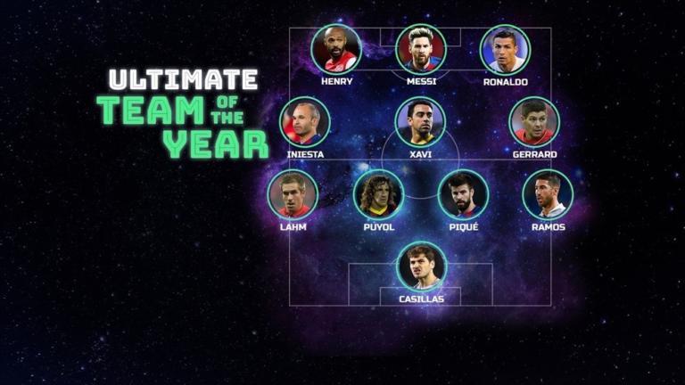 Champions League: Αυτή είναι η κορυφαία 11άδα όλων των εποχών!