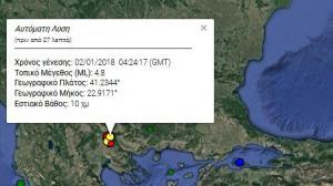 Σεισμός – Κιλκίς – Θεσσαλονίκη: Μην μπαίνετε σε παλιά σπίτια! Επιφυλακτικοί οι σεισμολόγοι