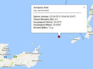 Σεισμός κοντά στην Κρήτη – Κουνήθηκαν Κάσος και Κάρπαθος