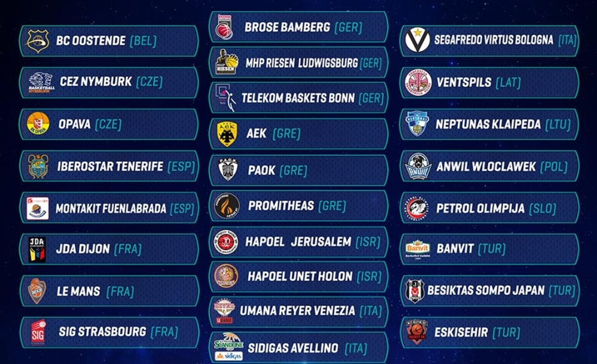 Basketball Champions League: Στα… δύσκολα! Η κλήρωση των ομίλων για ΑΕΚ, ΠΑΟΚ και Προμηθέα