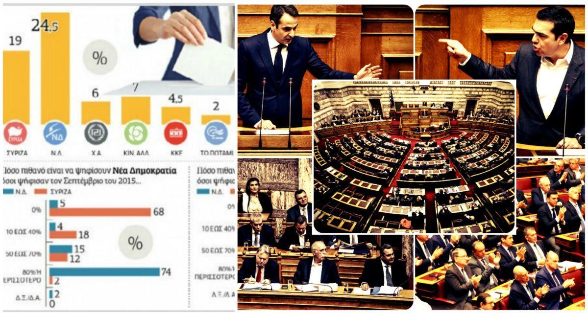 Δημοσκόπηση για όλα! Περικοπές στις συντάξεις, εκλογές, διαφορά ΝΔ – ΣΥΡΙΖΑ
