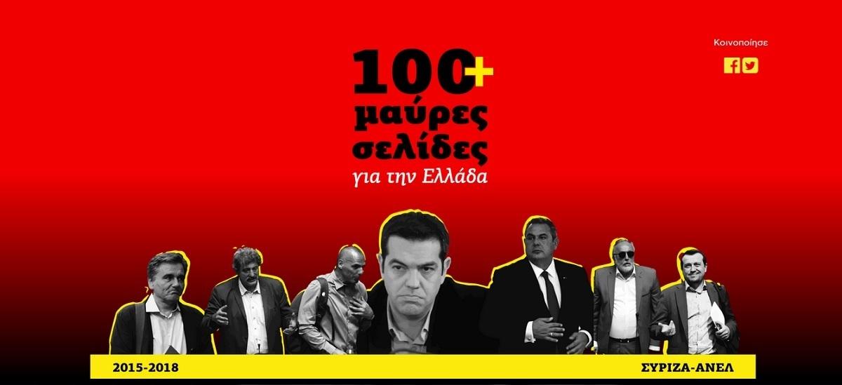 Site για τα «ψέματα Τσίπρα» έφτιαξε η ΝΔ