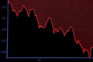 "Dow Jones: Με το ""καλημέρα"" ""καληνύχτα"" λόγω Κίνας – Κασόγκι! ""Βουτιά"" και η Ευρώπη!"