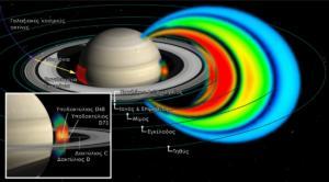 Σημαντική αστρονομική ανακάλυψη κοντά στον Κρόνο από Έλληνες επιστήμονες! [pic]