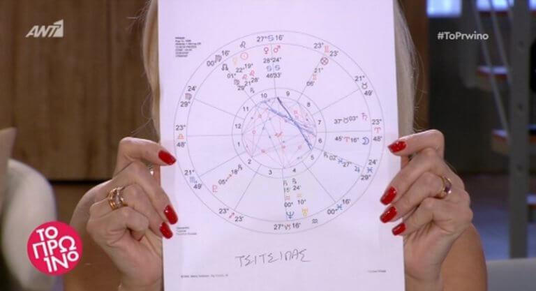 Στέφανος Τσιτσιπάς: Ο αστρολογικός χάρτης της επιτυχίας!