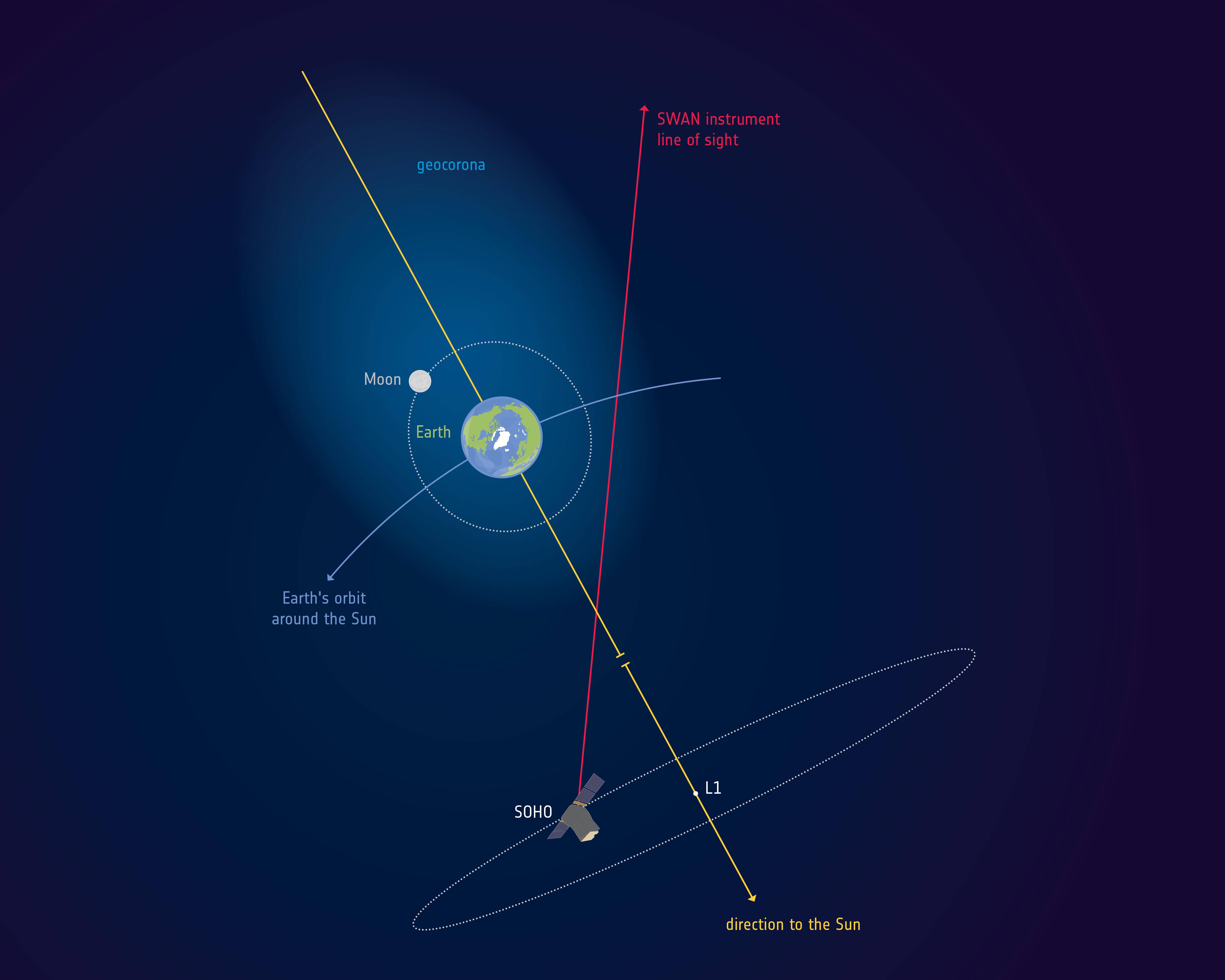 To infinity and beyond! Δεν φαντάζεστε μέχρι που φτάνει η ατμόσφαιρα της Γης
