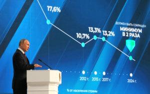 Πάτωσε στους πίνακες τηλεθέασης η ομιλία Πούτιν – Η εξήγηση του Κρεμλίνου