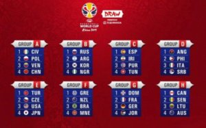 Παγκόσμιο Κύπελλο μπάσκετ: Το πρόγραμμα της Εθνικής Ελλάδας