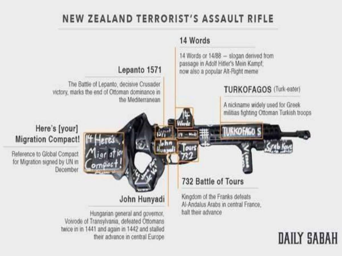 Νέα Ζηλανδία
