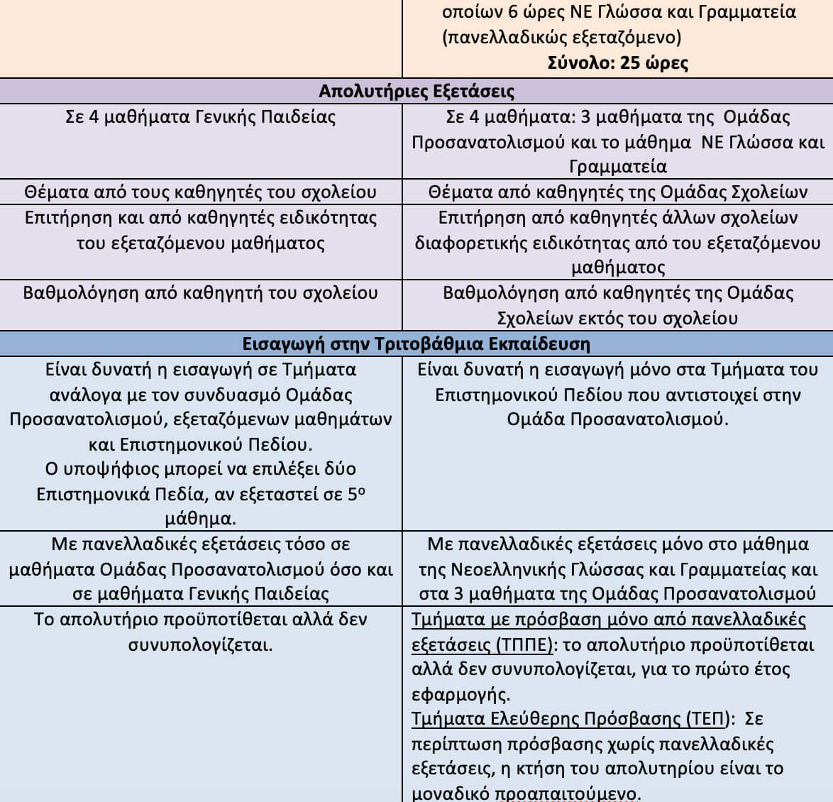 panelladikes2 ΥΠΟΥΡΓΕΙΟ ΠΑΙΔΕΙΑΣ ΠΑΝΕΛΛΑΔΙΚΕΣ 2019
