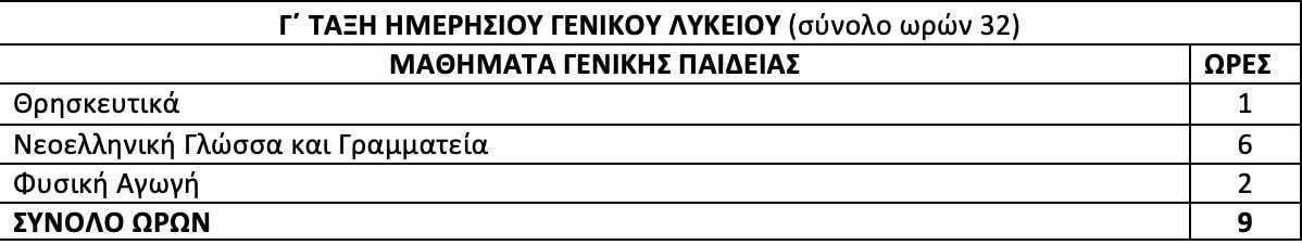 panelladikes mathimata ΥΠΟΥΡΓΕΙΟ ΠΑΙΔΕΙΑΣ ΠΑΝΕΛΛΑΔΙΚΕΣ 2019