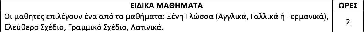 panelladikes mathimata1 1200x106 ΥΠΟΥΡΓΕΙΟ ΠΑΙΔΕΙΑΣ ΠΑΝΕΛΛΑΔΙΚΕΣ 2019