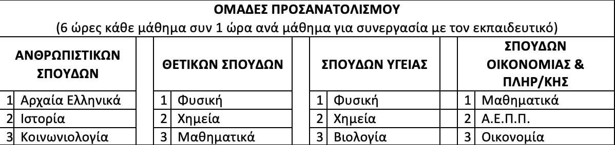 panelladikes mathimata2 ΥΠΟΥΡΓΕΙΟ ΠΑΙΔΕΙΑΣ ΠΑΝΕΛΛΑΔΙΚΕΣ 2019