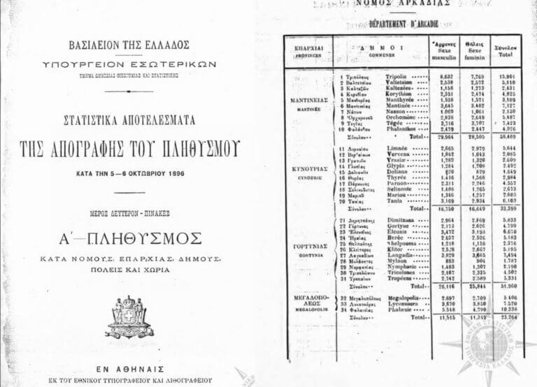 Η απογραφή πληθυσμού του 1896