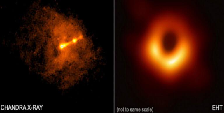 """Μαύρη τρύπα: """"Μέσα"""" στα σκοτεινά μυστικά του σύμπαντος!"""