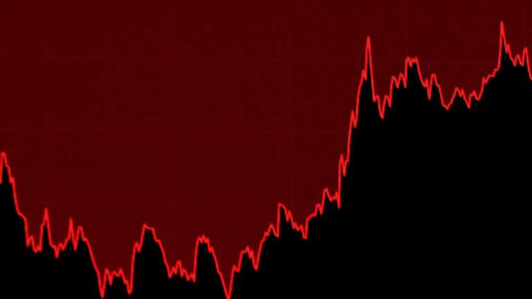 Νέα «σφαλιάρα» στον Dow Jones