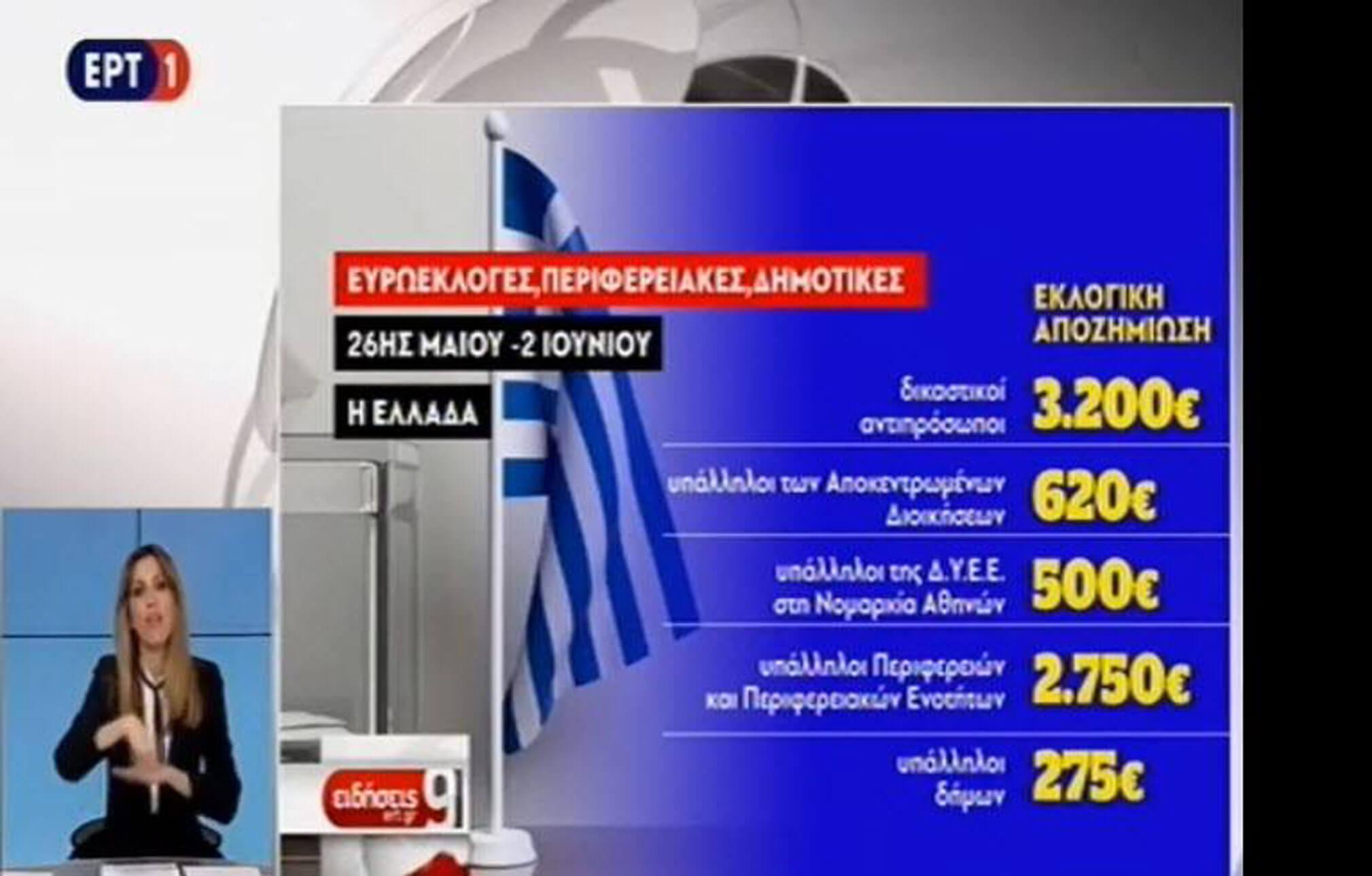 Ανακοίνωση ΕΡΤ για το «εκ παραδρομής λάθος»! | Newsit.gr