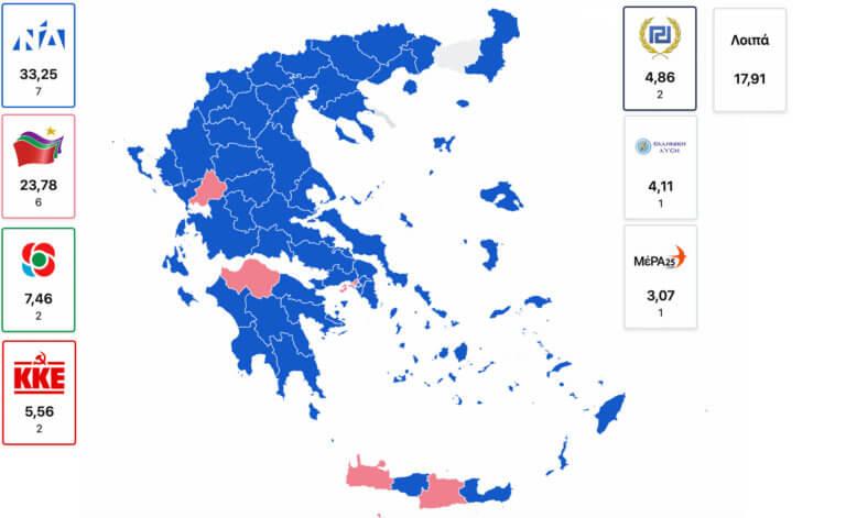 Ευρωεκλογές 2019: Αυτά είναι τα ποσοστά των κομμάτων