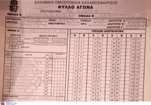 Νίκησε 20-0 ο Παναθηναϊκός! Το φύλλο αγώνα «ρίχνει» τον Ολυμπιακό στην Α2 [pic]