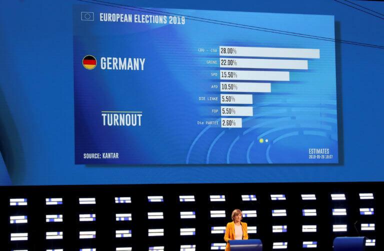 Ευρωεκλογές 2019: Πρώτη αλλά με… «βουτιά» η Μέρκελ!