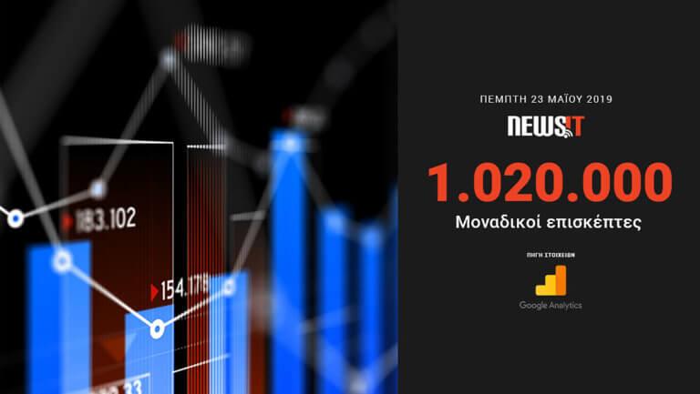 1.020.000 μοναδικοί επισκέπτες χθες στο newsit.gr – Η δική σας επιβράβευση στην αντικειμενικότητα!