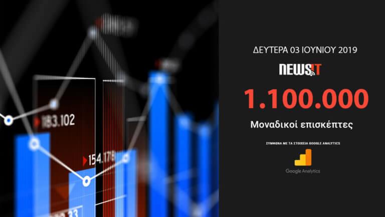 1.100.000 μοναδικοί χρήστες στο newsit.gr