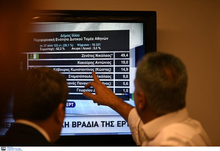 Σκουρλέτης: «Ένα βουβό ανομοιογενές πολιτικό ρεύμα διαμόρφωσε το τελικό αποτέλεσμα»