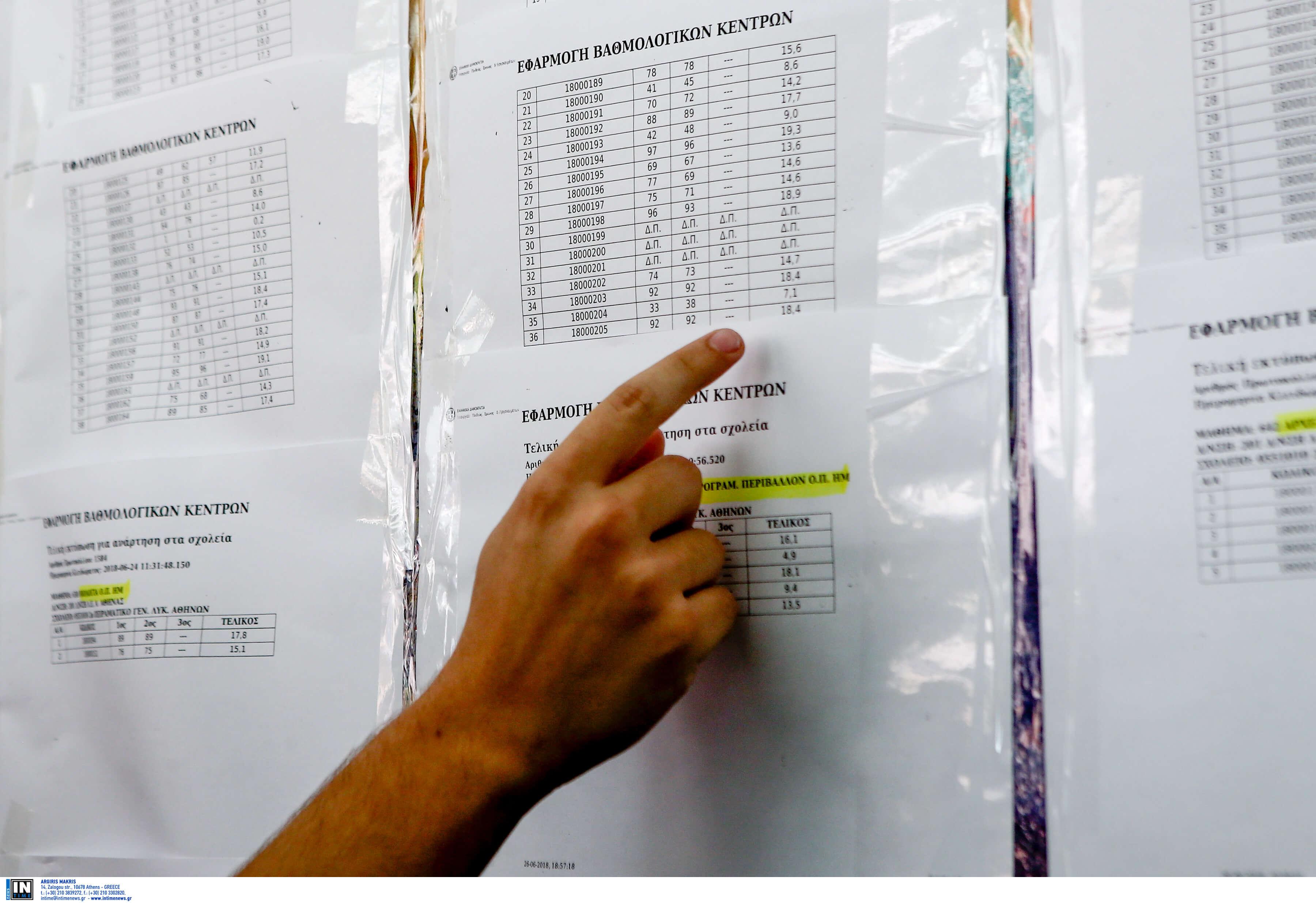 """Βάσεις 2020: """"8 στους 10 περάσουν"""" – Οι τελευταίες εκτιμήσεις για τις σχολές"""
