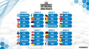 Κλήρωση Eurobasket 2021: Οι αντίπαλοι της Εθνικής Ελλάδας!