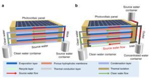 Για πρώτη φορά «καθαρή» ηλεκτρική ενέργεια και πόσιμο νερό από την ίδια συσκευή