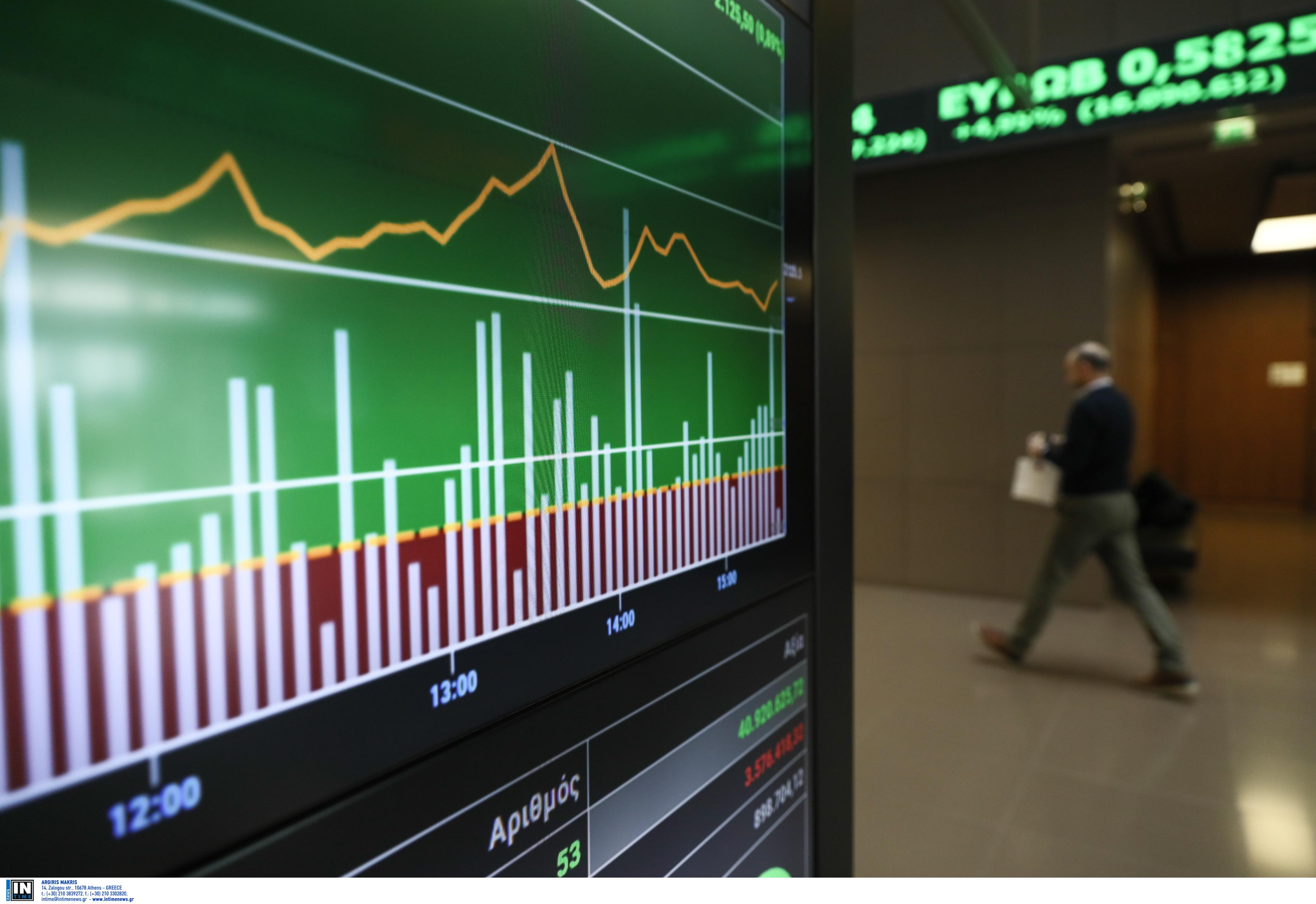 Χρηματιστήριο: Έκλεισε με άνοδο για πέμπτη συνεχόμενη ημέρα