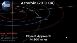 """Ο αστεροειδής """"καταστροφέας πόλεων"""" πέρασε ξυστά από τη Γη!"""