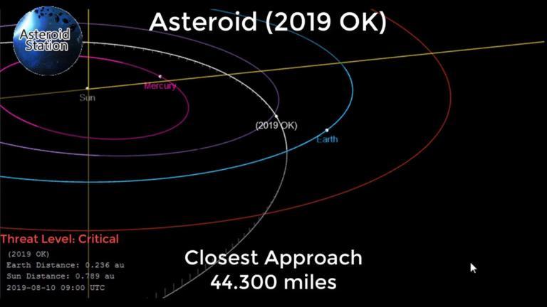 Ο αστεροειδής «καταστροφέας πόλεων» πέρασε ξυστά από τη Γη!
