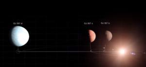 Μεγάλη ανακάλυψη! Κατοικήσιμο εξωπλανήτη βρήκε η NASA! [video]