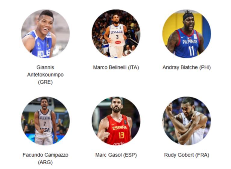 Μουντομπάσκετ: Πρώτο φαβορί για MVP ο Αντετοκούνμπο! [pic]