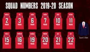 Ολυμπιακός: Αυτοί είναι οι αριθμοί των παικτών! [pic]
