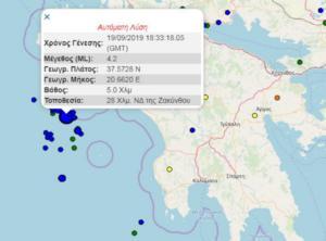 Σεισμός στη Ζάκυνθο: Τώρα τι καταγράφουν live οι σεισμογράφοι