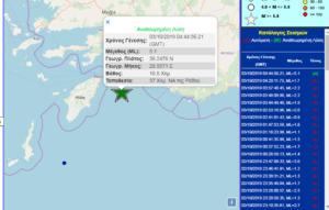 Σεισμός 5,1 Ρίχτερ στην Ρόδο – video