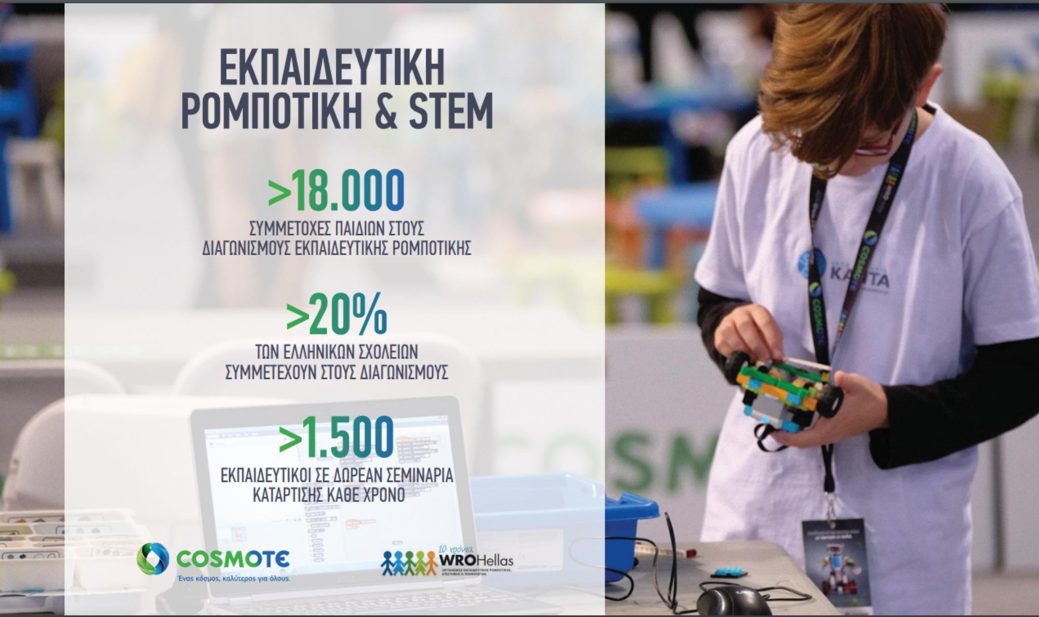 Πανελλήνιος Διαγωνισμός Εκπαιδευτικής Ρομποτικής 2020: Ξεκίνησαν οι δηλώσεις συμμετοχής για τους μαθητές σε όλη την Ελλάδα
