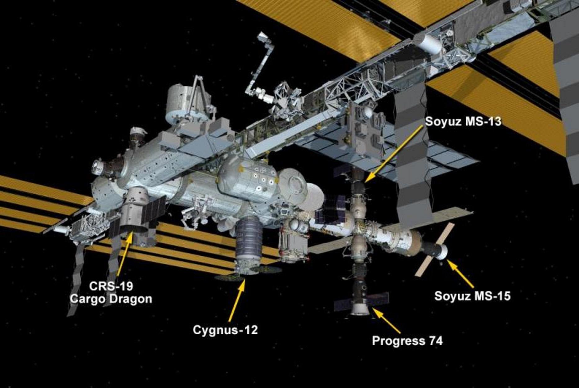 Διεθνής Διαστημικός Σταθμός: Μετατράπηκε σε… πάρκινγκ διαστημικών σκαφών!