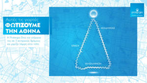 Η MYTILINEOS φωτίζει το εμπορικό τρίγωνο της Αθήνας!