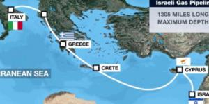 Κόντρα Ιταλίας – Τουρκίας για τον EastMed μετά από δημοσίευμα του Anadolu