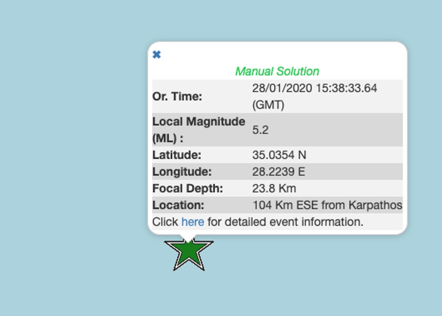 Λέκκας για τον σεισμό των 5,2 ρίχτερ στην Κάρπαθο: Καμία σχέση με την Τουρκία
