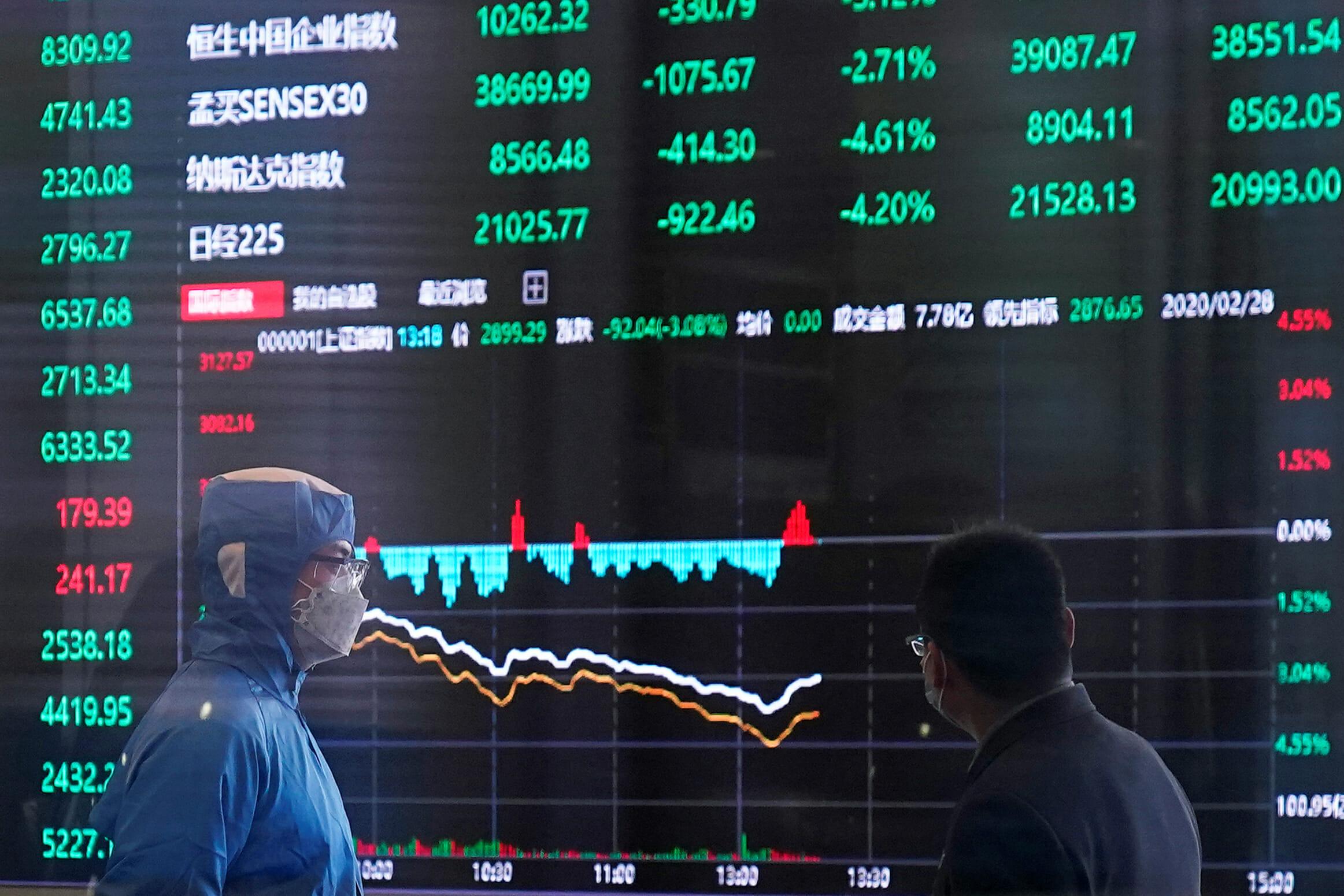 Σεισμό στην παγκόσμια οικονομία προκαλεί ο κορονοϊός!  Αντιμέτωπος με νέα ύφεση ο πλανήτης